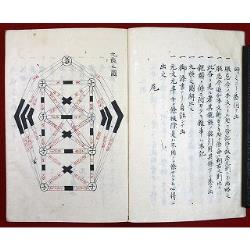 服忌令撰註(25279) 写本/和本和刻本仏書